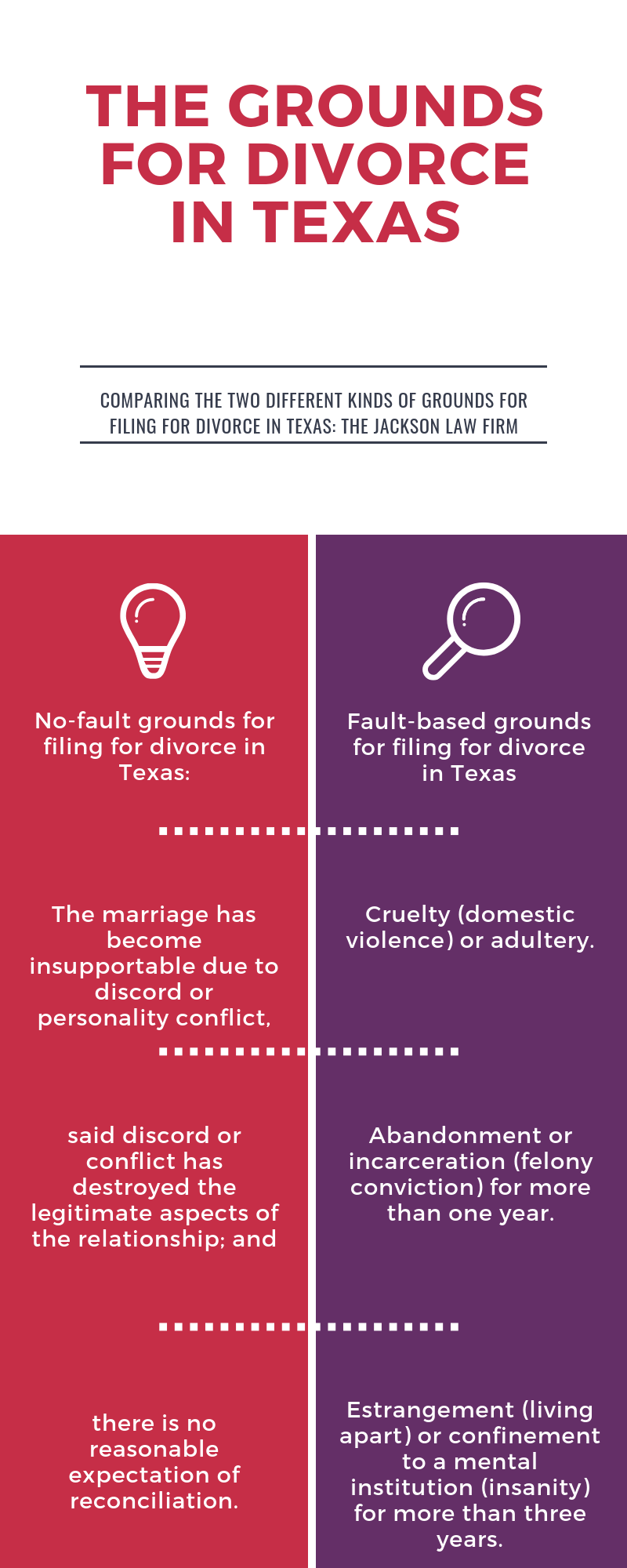 Infographic: Divorce Lawyers Round Rock